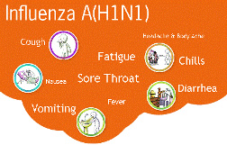 Does your child have H1N1?